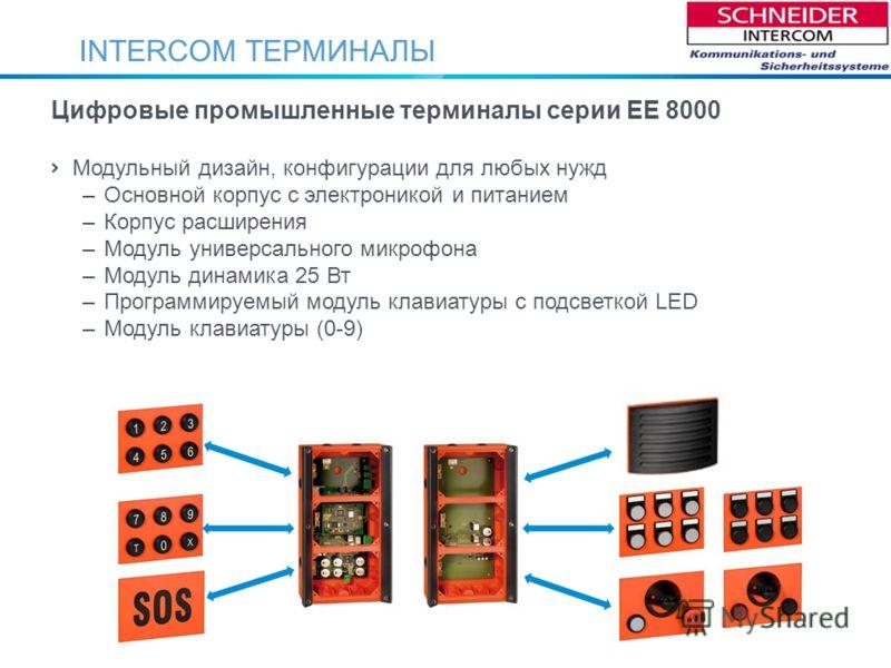 INTERCOM ТЕРМИНАЛЫ Цифровые промышленные терминалы серии EE 8000 Модульный дизайн, конфигурации для любых нужд –Основной корпус с электроникой и питанием –Корпус расширения –Модуль универсального микрофона –Mодуль динамика 25 Вт –Программируемый моду