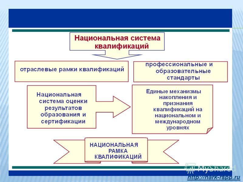 http://nark-rspp.ru