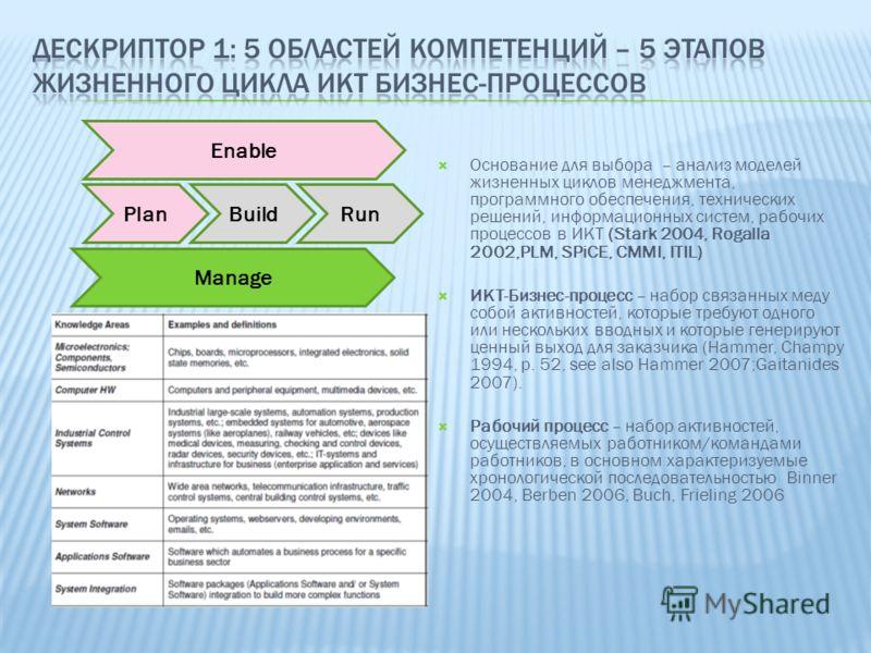 Основание для выбора – анализ моделей жизненных циклов менеджмента, программного обеспечения, технических решений, информационных систем, рабочих процессов в ИКТ (Stark 2004, Rogalla 2002,PLM, SPiCE, CMMI, ITIL) ИКТ-Бизнес-процесс – набор связанных м