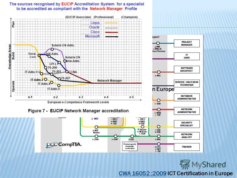 CWA 16052 :2009CWA 16052 :2009 ICT Certification in Europe CWA 16052 :2009CWA 16052 :2009 ICT Certification in Europe