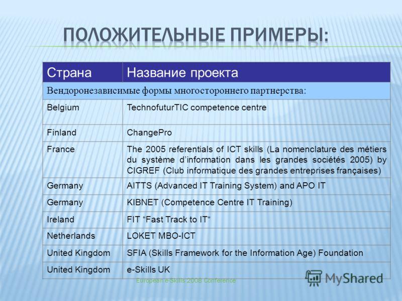 European e-Skills 2008 Conference СтранаНазвание проекта Вендоронезависимые формы многостороннего партнерства: BelgiumTechnofuturTIC competence centre FinlandChangePro FranceThe 2005 referentials of ICT skills (La nomenclature des métiers du système