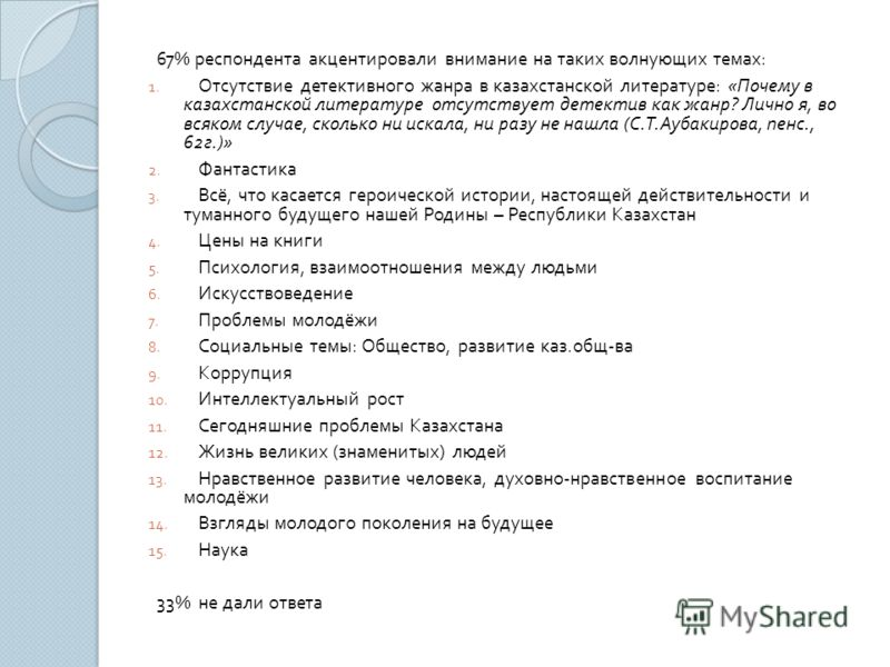 67% респондента акцентировали внимание на таких волнующих темах : 1. Отсутствие детективного жанра в казахстанской литературе : « Почему в казахстанской литературе отсутствует детектив как жанр ? Лично я, во всяком случае, сколько ни искала, ни разу