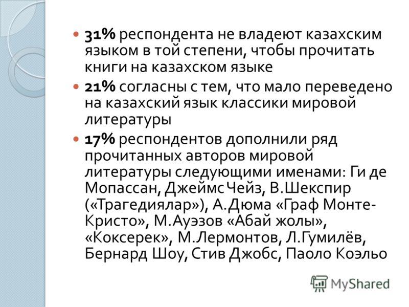 31% респондента не владеют казахским языком в той степени, чтобы прочитать книги на казахском языке 21% согласны с тем, что мало переведено на казахский язык классики мировой литературы 17% респондентов дополнили ряд прочитанных авторов мировой литер