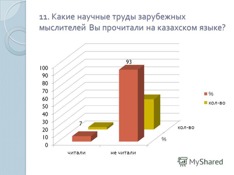 11. Какие научные труды зарубежных мыслителей Вы прочитали на казахском языке ?