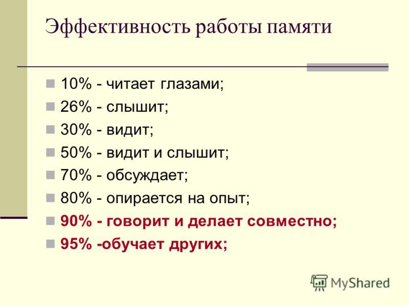 Эффективность работы памяти 10% - читает глазами; 26% - слышит; 30% - видит; 50% - видит и слышит; 70% - обсуждает; 80% - опирается на опыт; 90% - говорит и делает совместно; 95% -обучает других;