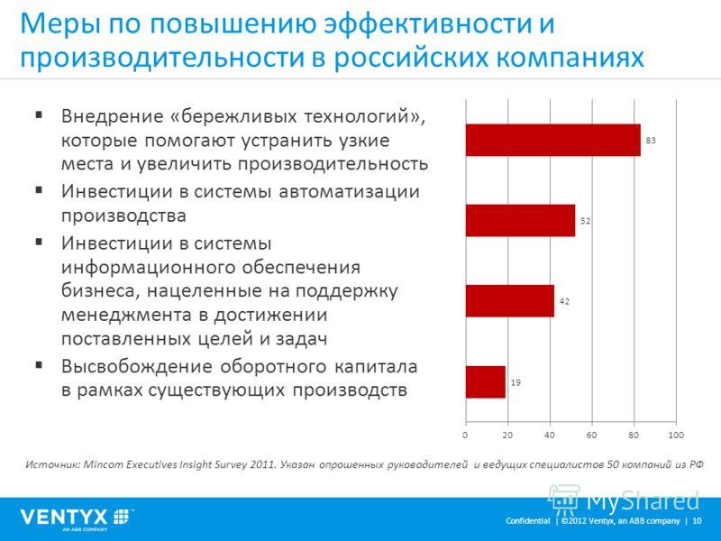 Меры по повышению эффективности и производительности в российских компаниях Внедрение «бережливых технологий», которые помогают устранить узкие места и увеличить производительность Инвестиции в системы автоматизации производства Инвестиции в системы