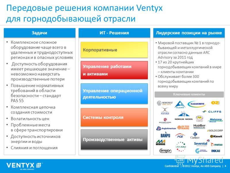 Передовые решения компании Ventyx для горнодобывающей отрасли Мировой поставщик 1 в горнодо- бывающей и металлургической отрасли согласно данным ARC Аdvisory за 2011 год 17 из 20 крупнейших горнодобывающих компаний в мире – клиенты компании Обслужива