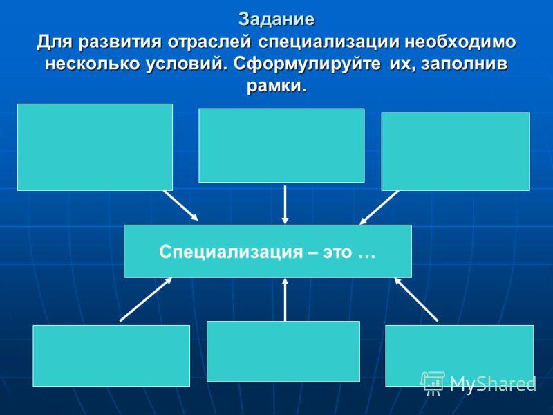 Задание Для развития отраслей специализации необходимо несколько условий. Сформулируйте их, заполнив рамки. Специализация – это …