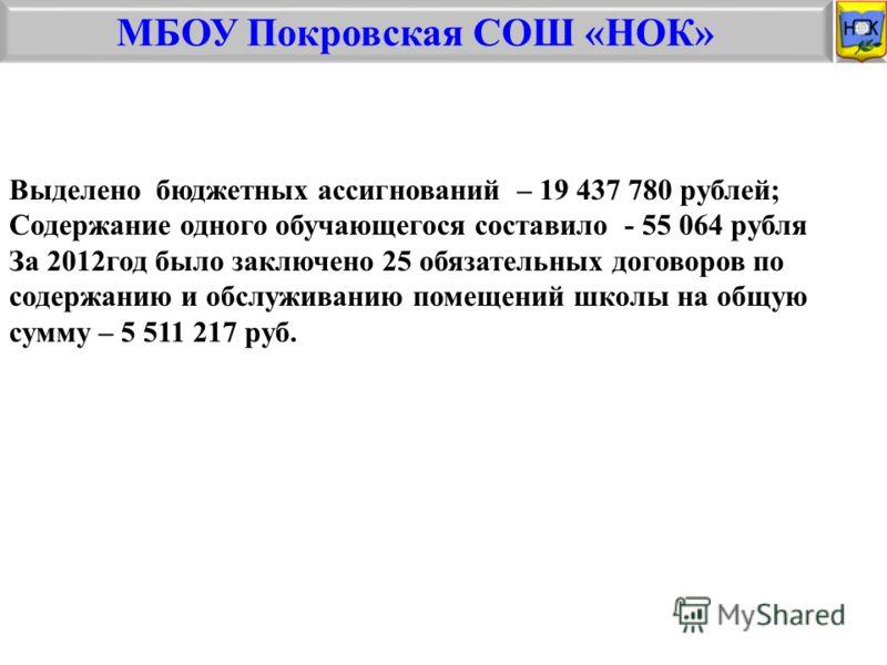 МБОУ Покровская СОШ «НОК» Выделено бюджетных ассигнований – 19 437 780 рублей; Содержание одного обучающегося составило - 55 064 рубля За 2012год было заключено 25 обязательных договоров по содержанию и обслуживанию помещений школы на общую сумму – 5
