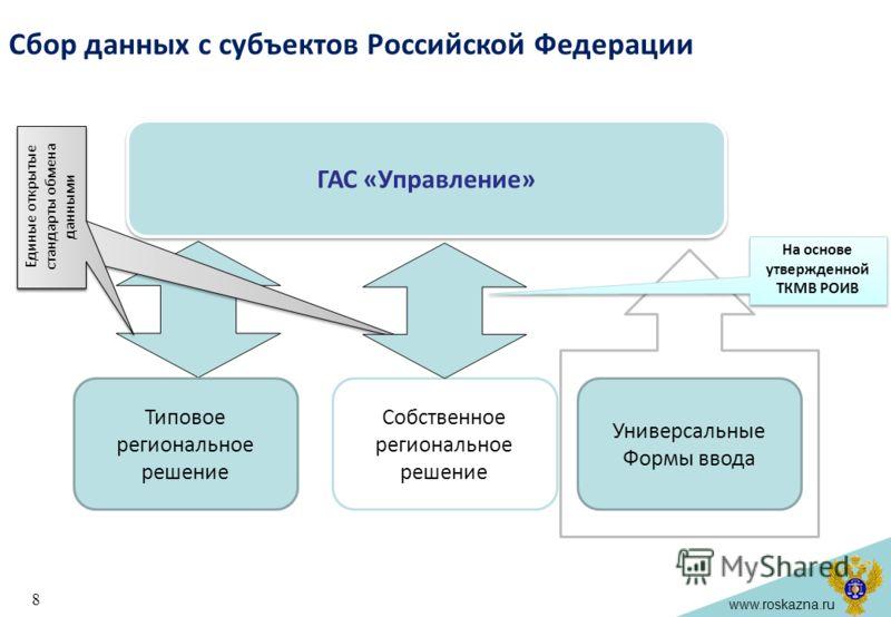 www.roskazna.ru Единые открытые стандарты обмена данными Сбор данных с субъектов Российской Федерации ГАС «Управление» Типовое региональное решение 8 Собственное региональное решение Универсальные Формы ввода Единые открытые стандарты обмена данными