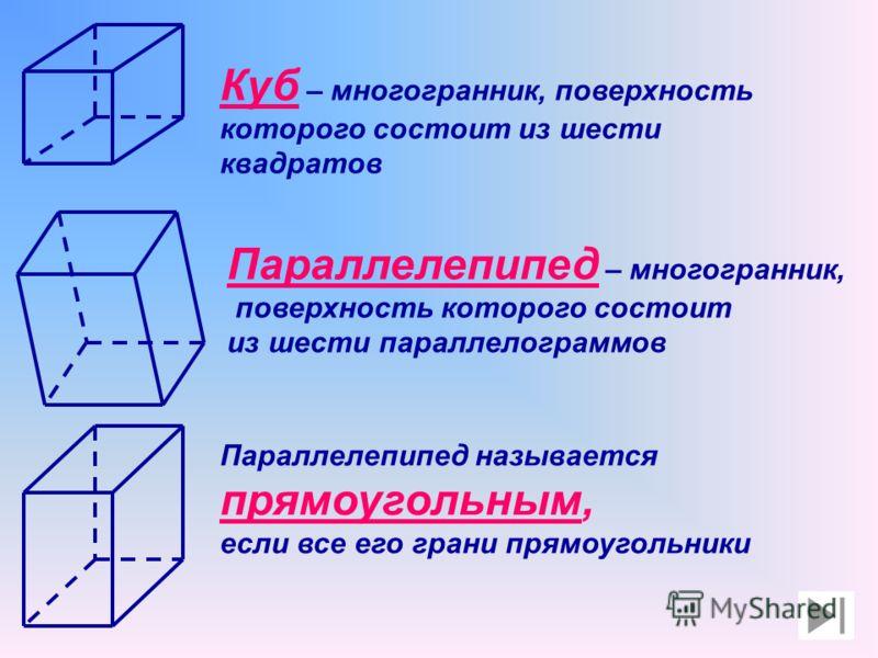 Куб – многогранник, поверхность которого состоит из шести квадратов Параллелепипед – многогранник, поверхность которого состоит из шести параллелограммов Параллелепипед называется прямоугольным, если все его грани прямоугольники