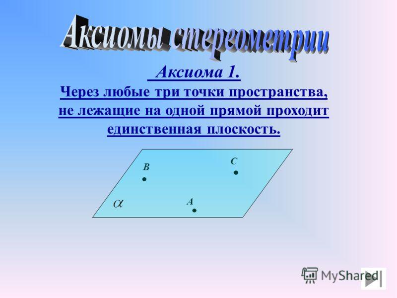 Аксиома 1. Через любые три точки пространства, не лежащие на одной прямой проходит единственная плоскость. A B C