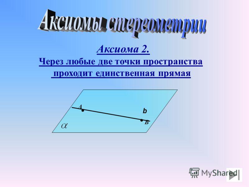 Аксиома 2. Через любые две точки пространства проходит единственная прямая B A b