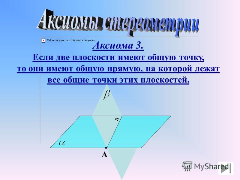 Аксиома 3. Если две плоскости имеют общую точку, то они имеют общую прямую, на которой лежат все общие точки этих плоскостей. A a