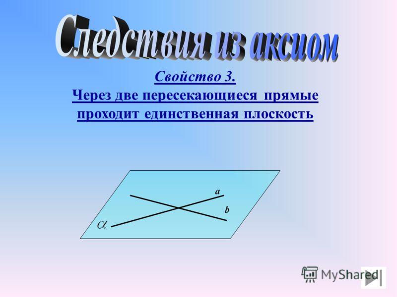 Свойство 3. Через две пересекающиеся прямые проходит единственная плоскость а b