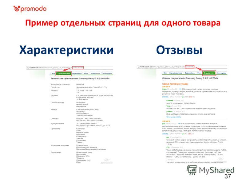 Пример отдельных страниц для одного товара ХарактеристикиОтзывы 37