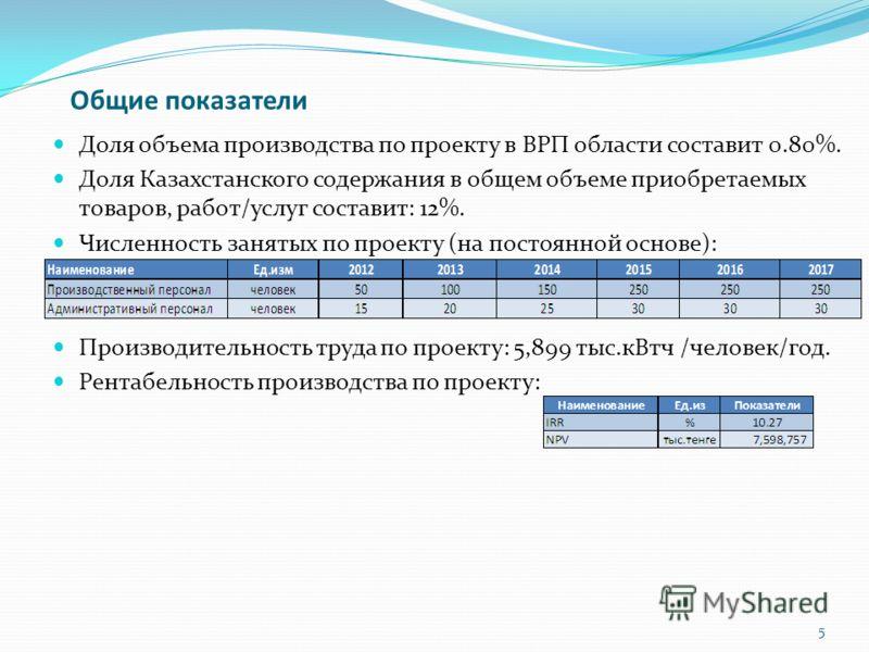 Общие показатели Доля объема производства по проекту в ВРП области составит 0.80%. Доля Казахстанского содержания в общем объеме приобретаемых товаров, работ/услуг составит: 12%. Численность занятых по проекту (на постоянной основе): Производительнос