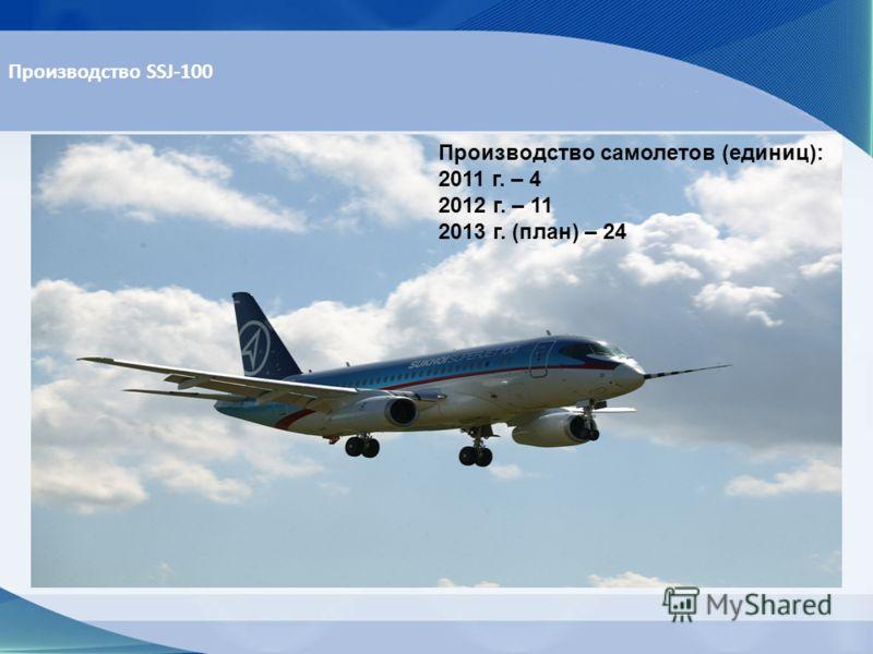 Производство самолетов (единиц): 2011 г. – 4 2012 г. – 11 2013 г. (план) – 24 Производство SSJ-100