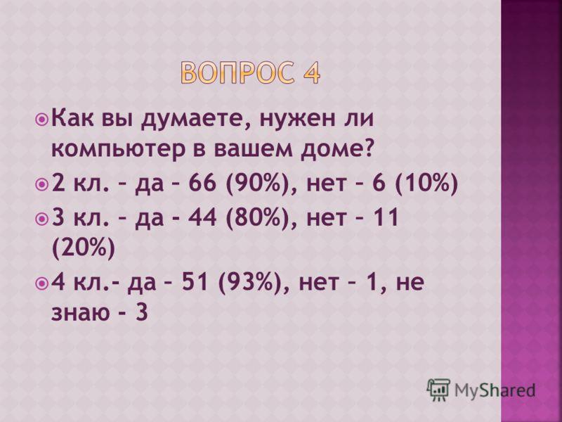 Как вы думаете, нужен ли компьютер в вашем доме? 2 кл. – да – 66 (90%), нет – 6 (10%) 3 кл. – да - 44 (80%), нет – 11 (20%) 4 кл.- да – 51 (93%), нет – 1, не знаю - 3