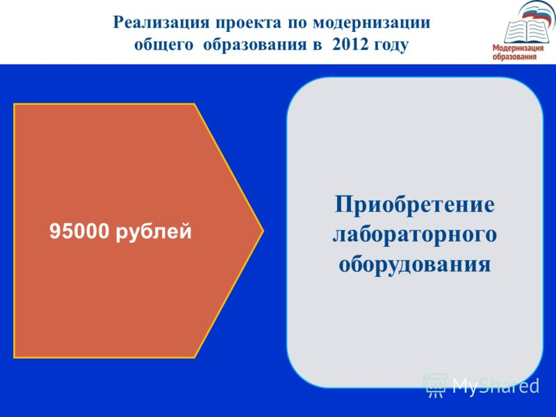 95000 рублей Приобретение лабораторного оборудования Реализация проекта по модернизации общего образования в 2012 году