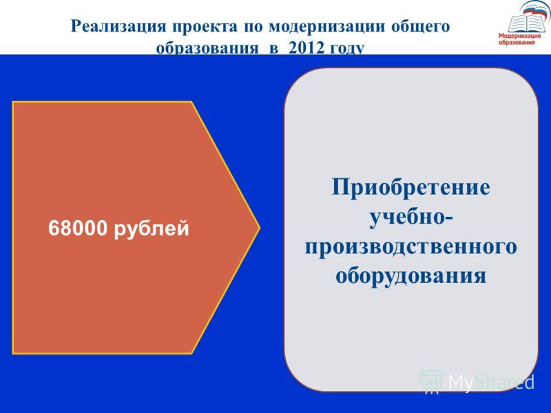 Приобретение учебно- производственного оборудования Реализация проекта по модернизации общего образования в 2012 году 68000 рублей