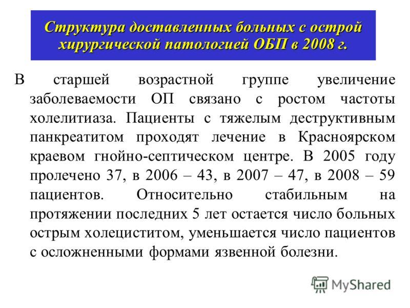 Структура доставленных больных с острой хирургической патологией ОБП в 2008 г. В старшей возрастной группе увеличение заболеваемости ОП связано с ростом частоты холелитиаза. Пациенты с тяжелым деструктивным панкреатитом проходят лечение в Красноярско