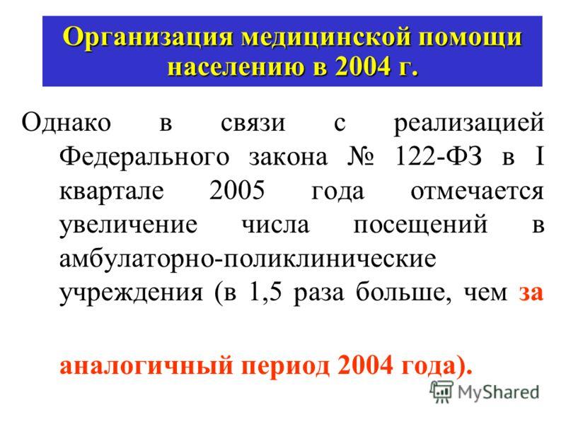 Организация медицинской помощи населению в 2004 г. Однако в связи с реализацией Федерального закона 122-ФЗ в I квартале 2005 года отмечается увеличение числа посещений в амбулаторно-поликлинические учреждения (в 1,5 раза больше, чем за аналогичный пе