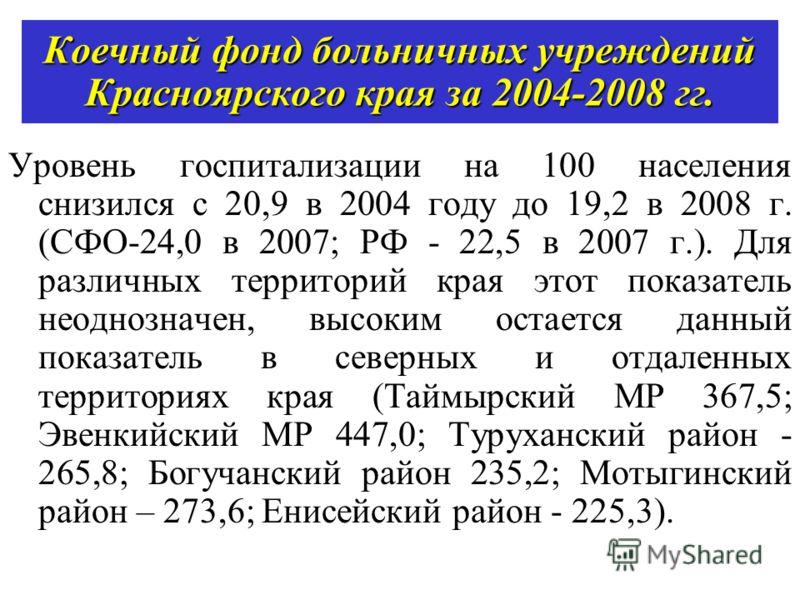 Коечный фонд больничных учреждений Красноярского края за 2004-2008 гг. Уровень госпитализации на 100 населения снизился с 20,9 в 2004 году до 19,2 в 2008 г. (СФО-24,0 в 2007; РФ - 22,5 в 2007 г.). Для различных территорий края этот показатель неодноз