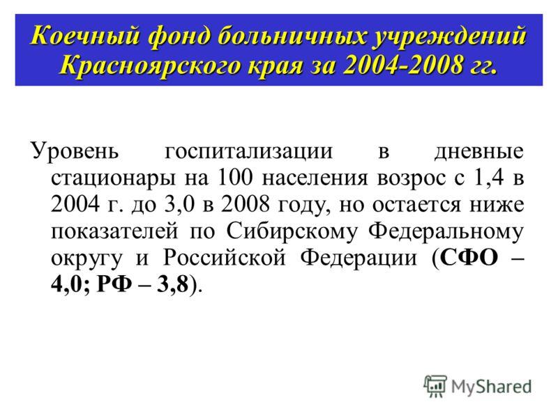 Коечный фонд больничных учреждений Красноярского края за 2004-2008 гг. Уровень госпитализации в дневные стационары на 100 населения возрос с 1,4 в 2004 г. до 3,0 в 2008 году, но остается ниже показателей по Сибирскому Федеральному округу и Российской
