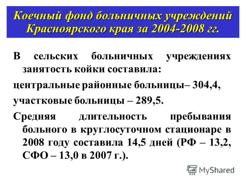 Коечный фонд больничных учреждений Красноярского края за 2004-2008 гг. В сельских больничных учреждениях занятость койки составила: центральные районные больницы– 304,4, участковые больницы – 289,5. Средняя длительность пребывания больного в круглосу
