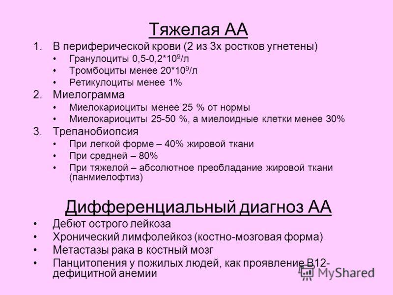 Тяжелая АА 1.В периферической крови (2 из 3х ростков угнетены) Гранулоциты 0,5-0,2*10 9 /л Тромбоциты менее 20*10 9 /л Ретикулоциты менее 1% 2.Миелограмма Миелокариоциты менее 25 % от нормы Миелокариоциты 25-50 %, а миелоидные клетки менее 30% 3.Треп