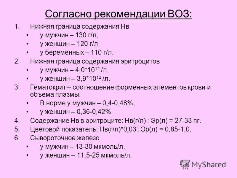 Согласно рекомендации ВОЗ: 1.Нижняя граница содержания Нв у мужчин – 130 г/л, у женщин – 120 г/л, у беременных – 110 г/л. 2.Нижняя граница содержания эритроцитов у мужчин – 4,0*10 12 /л, у женщин – 3,9*10 12 /л. 3.Гематокрит – соотношение форменных э