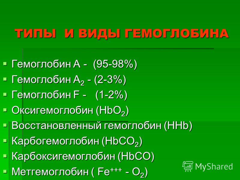 ТИПЫ И ВИДЫ ГЕМОГЛОБИНА Гемоглобин А - (95-98%) Гемоглобин А - (95-98%) Гемоглобин А 2 - (2-3%) Гемоглобин А 2 - (2-3%) Гемоглобин F - (1-2%) Гемоглобин F - (1-2%) Оксигемоглобин (HbO 2 ) Оксигемоглобин (HbO 2 ) Восстановленный гемоглобин (HHb) Восст