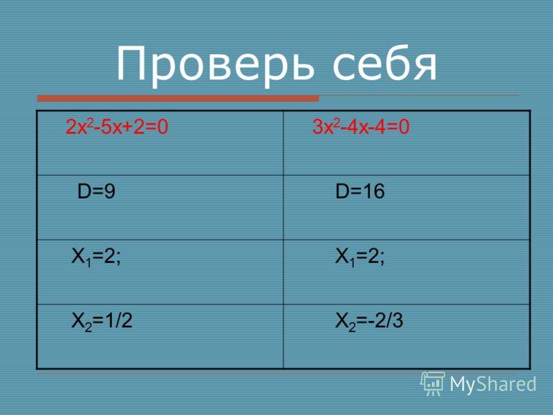 Проверь себя 2х 2 -5х+2=0 3х 2 -4х-4=0 D=9 D=16 Х 1 =2; Х 2 =1/2 Х 2 =-2/3