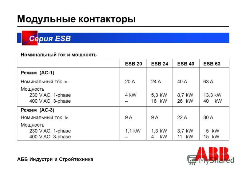 АББ Индустри и Стройтехника Модульные контакторы Серия ESB Номинальный ток и мощность ESB 20ESB 24ESB 40ESB 63 Режим (AC-1) Номинальный ток I e 20 A24 A40 A63 A Мощность 230 V AC, 1-phase4 kW5,3kW8,7kW13,3 kW 400 V AC, 3-phase–16kW26 kW40 kW Режим (A