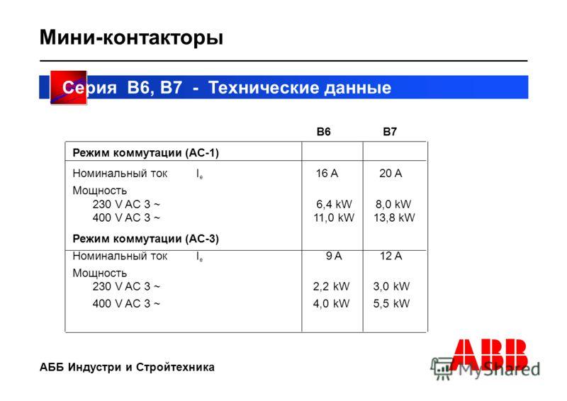 АББ Индустри и Стройтехника Мини-контакторы Серия B6, B7 - Технические данные B6 B7 Режим коммутации (AC-1) Номинальный ток I e 16 A 20 A Мощность 230 V AC 3 ~ 6,4 kW 8,0 kW 400 V AC 3 ~ 11,0 kW13,8 kW Режим коммутации (AC-3) Номинальный ток I e 9 A