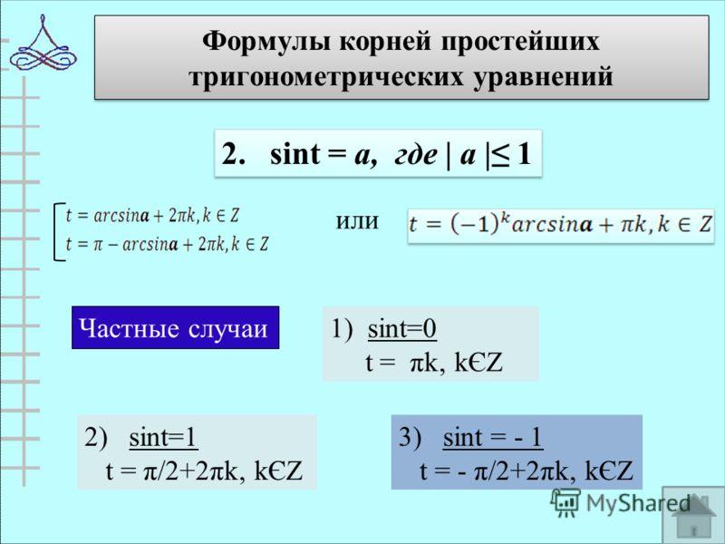 Формулы корней простейших тригонометрических уравнений 2. sint = а, где | а | 1 или Частные случаи 1) sint=0 t = πk kЄZ 2) sint=1 t = π/2+2πk kЄZ 3) sint = - 1 t = - π/2+2πk kЄZ