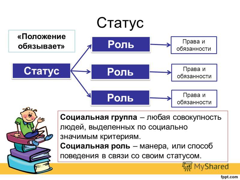 Презентация Социальная Стратификация