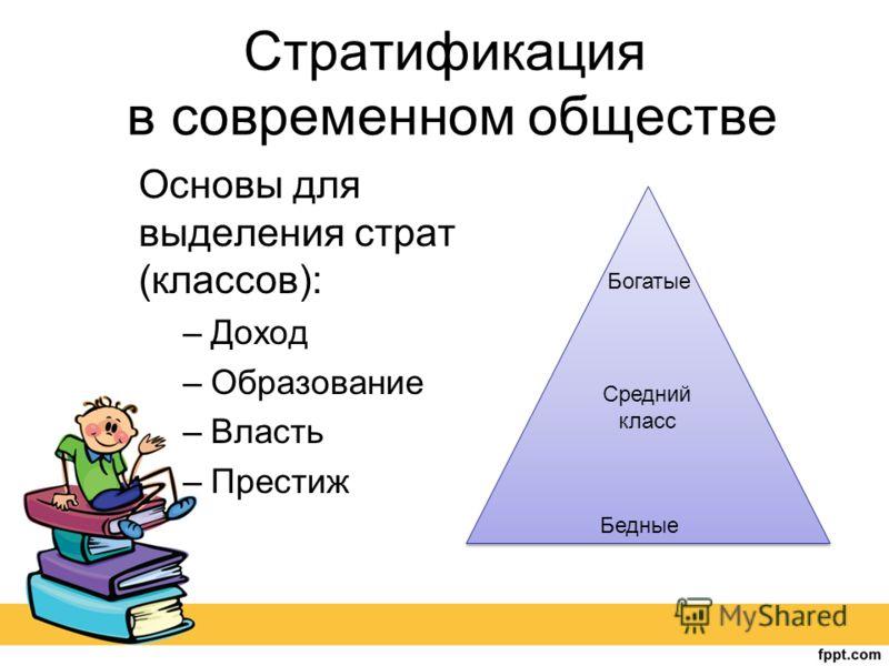 Стратификация в современном обществе Основы для выделения страт (классов): –Доход –Образование –Власть –Престиж Богатые Средний класс Бедные