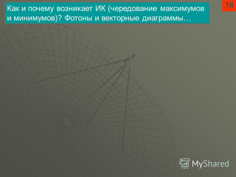 38 Как и почему возникает ИК (чередование максимумов и минимумов)? Фотоны и векторные диаграммы…