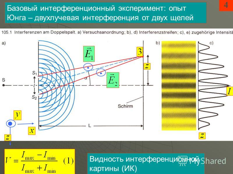 4 Базовый интерференционный эксперимент: опыт Юнга – двухлучевая интерференция от двух щелей Видность интерференционной картины (ИК)
