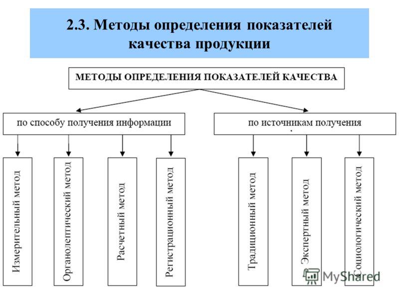 6 2.3. Методы определения показателей качества продукции