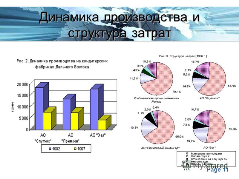 Page 11 Динамика производства и структура затрат