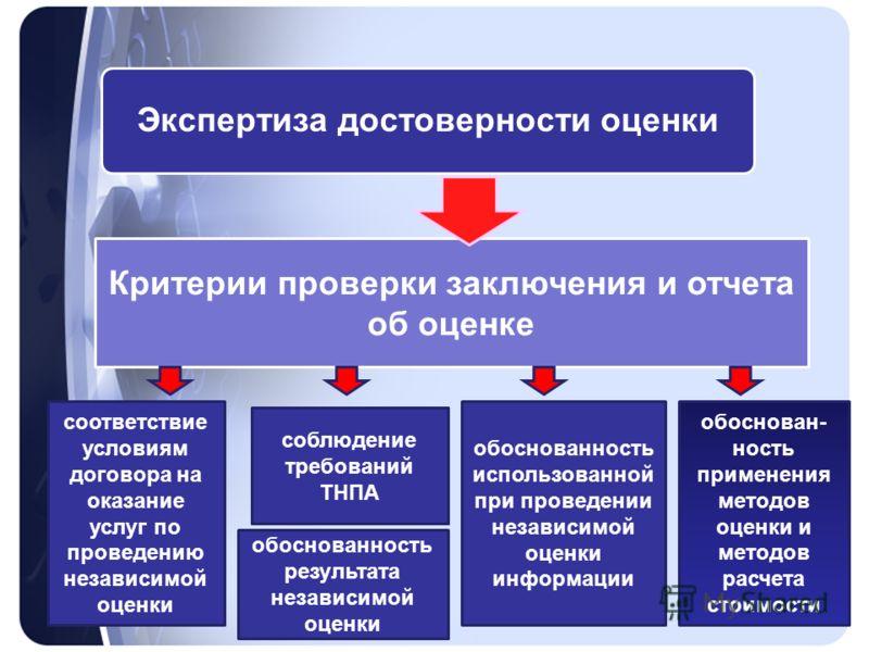Экспертиза достоверности оценки Критерии проверки заключения и отчета об оценке соответствие условиям договора на оказание услуг по проведению независимой оценки соблюдение требований ТНПА обоснованность использованной при проведении независимой оцен