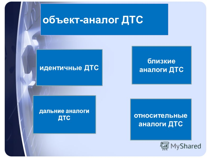 объект-аналог ДТС идентичные ДТС близкие аналоги ДТС дальние аналоги ДТС относительные аналоги ДТС