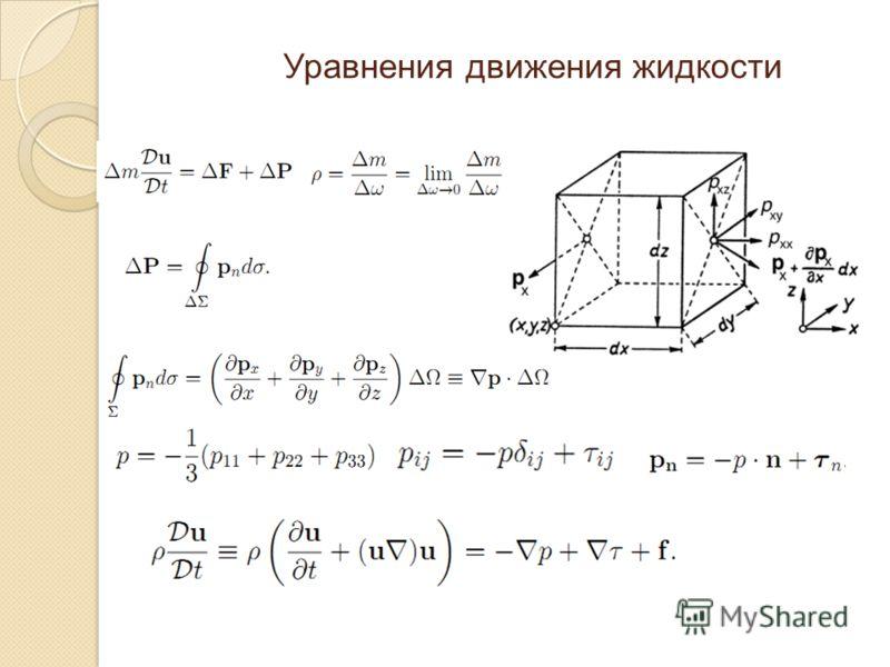 Уравнения движения жидкости