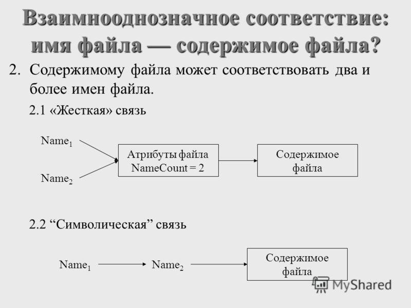 Взаимнооднозначное соответствие: имя файла содержимое файла? 2.Содержимому файла может соответствовать два и более имен файла. Name 1 Атрибуты файла NameCount = 2 Содержимое файла Name 2 2.1 «Жесткая» связь Содержимое файла Name 2 Name 1 2.2 Символич
