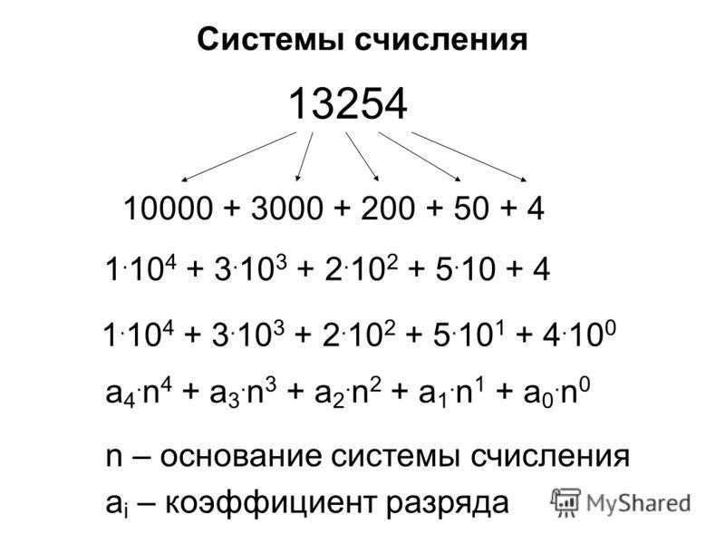 Системы счисления 13254 10000 + 3000 + 200 + 50 + 4 1. 10 4 + 3. 10 3 + 2. 10 2 + 5. 10 + 4 1. 10 4 + 3. 10 3 + 2. 10 2 + 5. 10 1 + 4. 10 0 a 4. n 4 + a 3. n 3 + a 2. n 2 + a 1. n 1 + a 0. n 0 a i – коэффициент разряда n – основание системы счисления