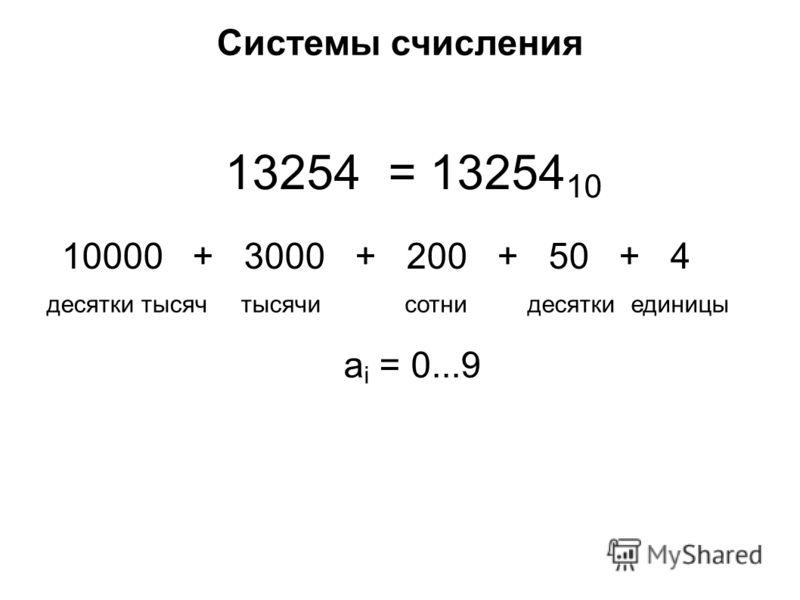 Системы счисления 13254 10000 + 3000 + 200 + 50 + 4 a i = 0...9 единицы = 13254 10 десяткисотнитысячидесятки тысяч