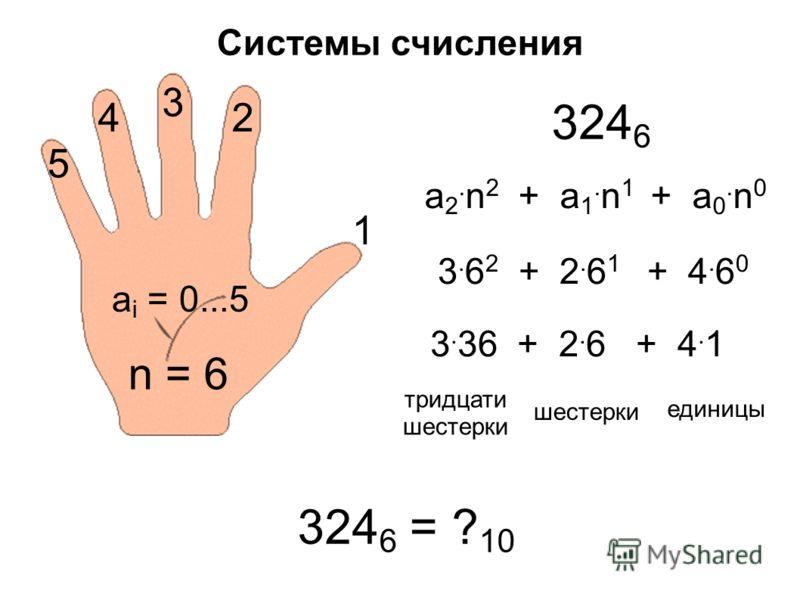 Системы счисления a i = 0...5 единицы 324 6 шестерки тридцати шестерки 1 2 3 4 5 n = 6 3. 6 2 + 2. 6 1 + 4. 6 0 a 2. n 2 + a 1. n 1 + a 0. n 0 3. 36 + 2. 6 + 4. 1 324 6 = ? 10
